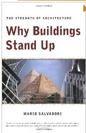 Why Building stand up - Ultimate List of ARE Study Material for the Architecture Registration Exam