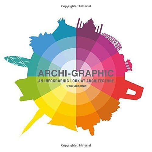 The 2015 top 50 architecture books archi graphic an infographic look at architecture by frank jacobus fandeluxe Gallery