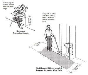 Fair Housing Design Manual
