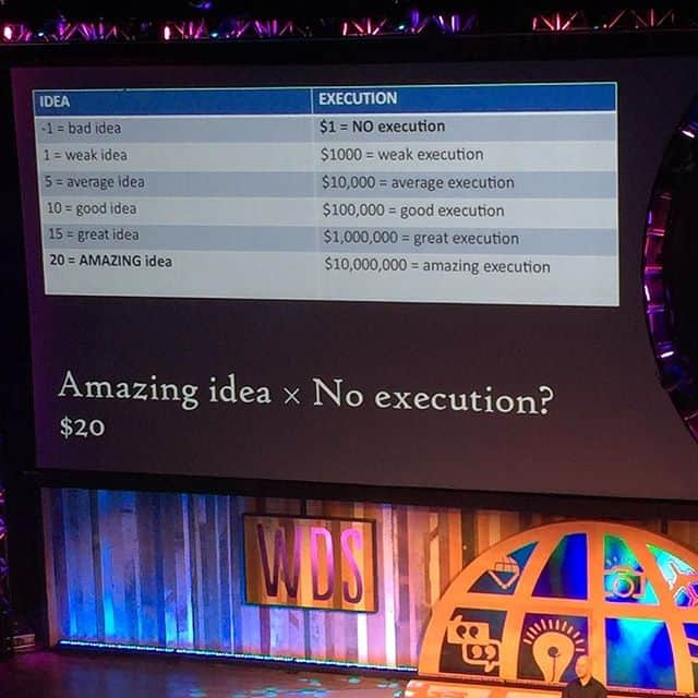 Graphic about ideas and execution